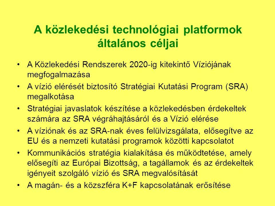A közlekedési technológiai platformok általános céljai A Közlekedési Rendszerek 2020-ig kitekintő Víziójának megfogalmazása A vízió elérését biztosító Stratégiai Kutatási Program (SRA) megalkotása Stratégiai javaslatok készítése a közlekedésben érdekeltek számára az SRA végráhajtásáról és a Vízió elérése A víziónak és az SRA-nak éves felülvizsgálata, elősegítve az EU és a nemzeti kutatási programok közötti kapcsolatot Kommunikációs stratégia kialakítása és működtetése, amely elősegíti az Európai Bizottság, a tagállamok és az érdekeltek igényeit szolgáló vízió és SRA megvalósítását A magán- és a közszféra K+F kapcsolatának erősítése
