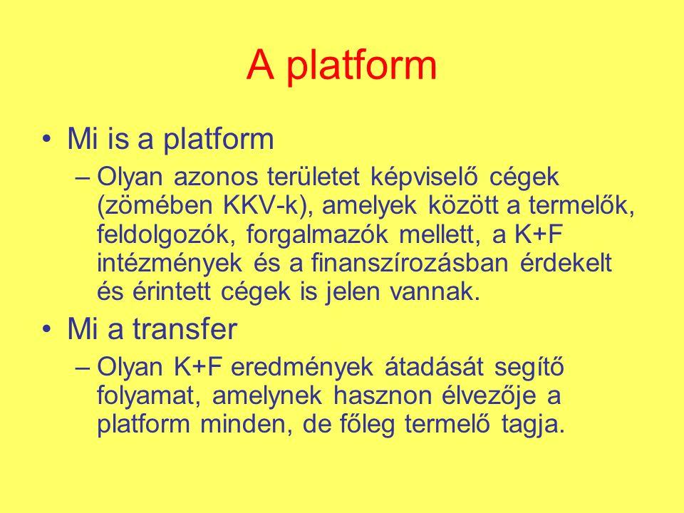 A platform Mi is a platform –Olyan azonos területet képviselő cégek (zömében KKV-k), amelyek között a termelők, feldolgozók, forgalmazók mellett, a K+F intézmények és a finanszírozásban érdekelt és érintett cégek is jelen vannak.
