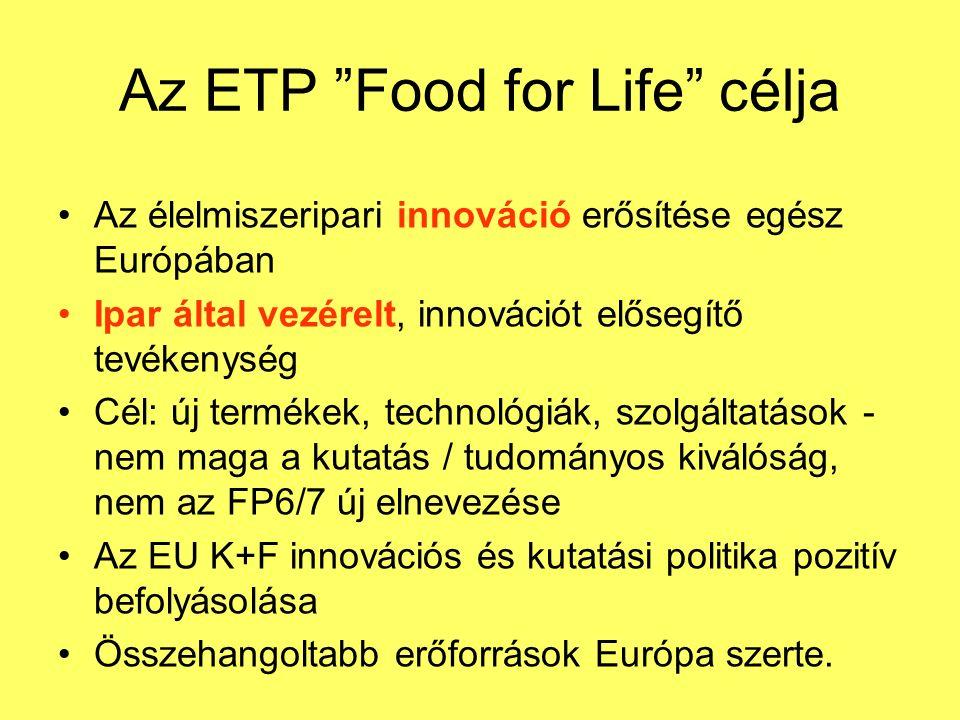 Az ETP Food for Life célja Az élelmiszeripari innováció erősítése egész Európában Ipar által vezérelt, innovációt elősegítő tevékenység Cél: új termékek, technológiák, szolgáltatások - nem maga a kutatás / tudományos kiválóság, nem az FP6/7 új elnevezése Az EU K+F innovációs és kutatási politika pozitív befolyásolása Összehangoltabb erőforrások Európa szerte.