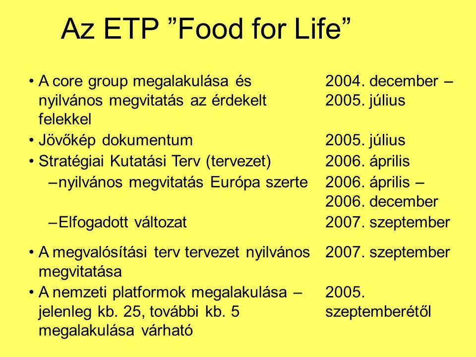 Az ETP Food for Life A core group megalakulása és nyilvános megvitatás az érdekelt felekkel 2004.