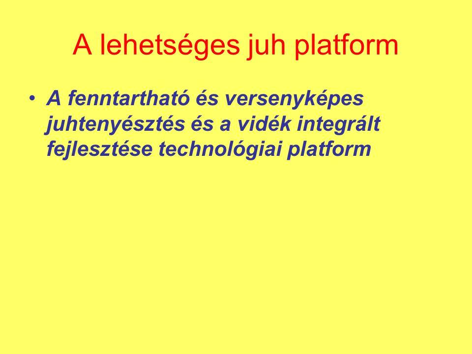 A lehetséges juh platform A fenntartható és versenyképes juhtenyésztés és a vidék integrált fejlesztése technológiai platform