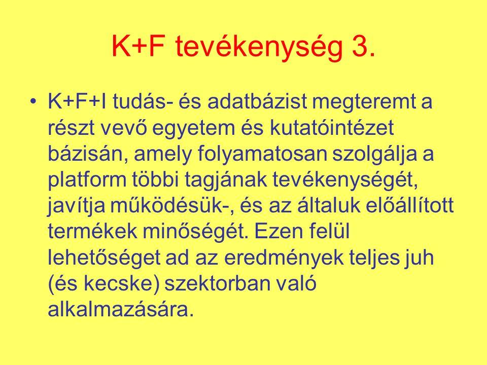 K+F tevékenység 3.