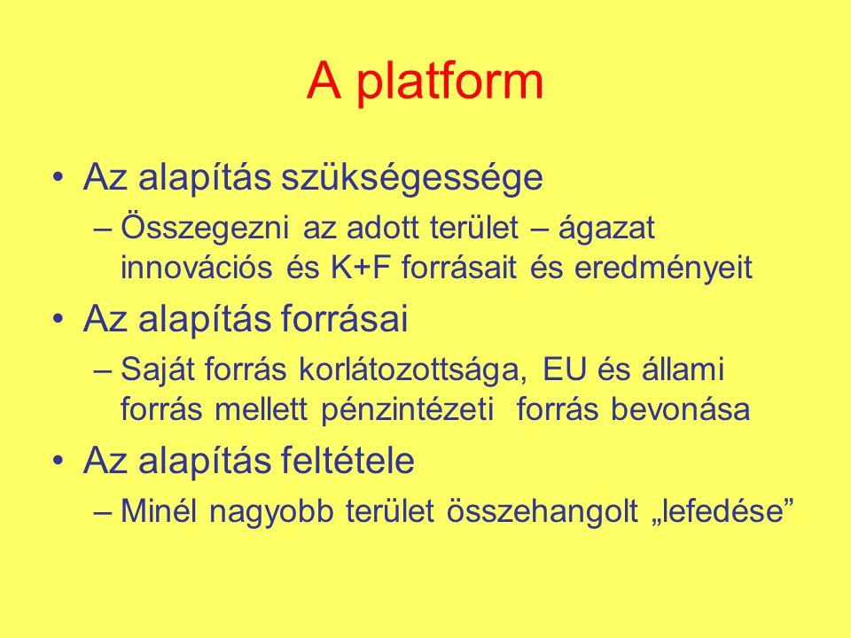 """A platform Az alapítás szükségessége –Összegezni az adott terület – ágazat innovációs és K+F forrásait és eredményeit Az alapítás forrásai –Saját forrás korlátozottsága, EU és állami forrás mellett pénzintézeti forrás bevonása Az alapítás feltétele –Minél nagyobb terület összehangolt """"lefedése"""