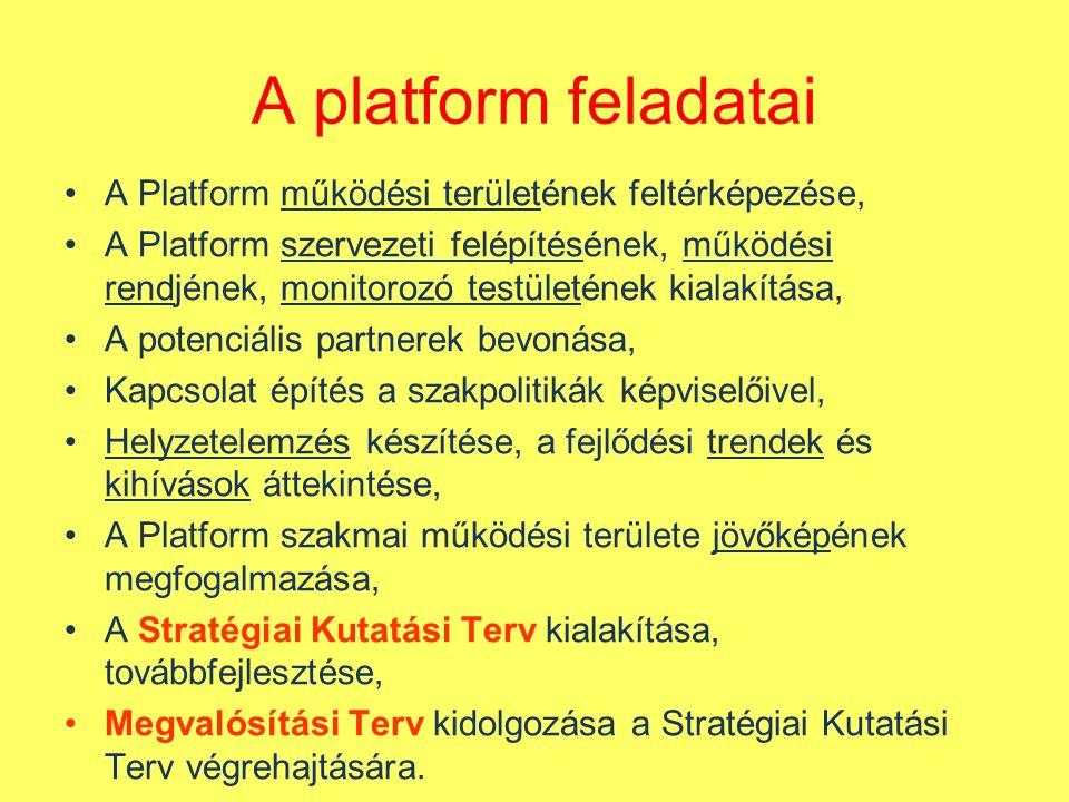 A platform feladatai A Platform működési területének feltérképezése, A Platform szervezeti felépítésének, működési rendjének, monitorozó testületének kialakítása, A potenciális partnerek bevonása, Kapcsolat építés a szakpolitikák képviselőivel, Helyzetelemzés készítése, a fejlődési trendek és kihívások áttekintése, A Platform szakmai működési területe jövőképének megfogalmazása, A Stratégiai Kutatási Terv kialakítása, továbbfejlesztése, Megvalósítási Terv kidolgozása a Stratégiai Kutatási Terv végrehajtására.