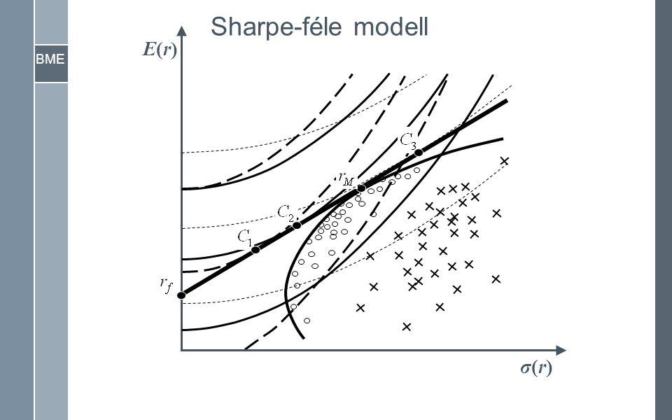 BME σ(r)σ(r) E(r)E(r) Sharpe-féle modell