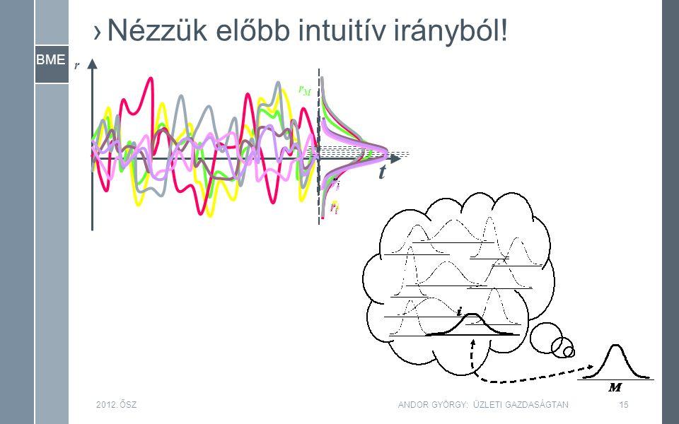 BME ›Nézzük előbb intuitív irányból. 2012.