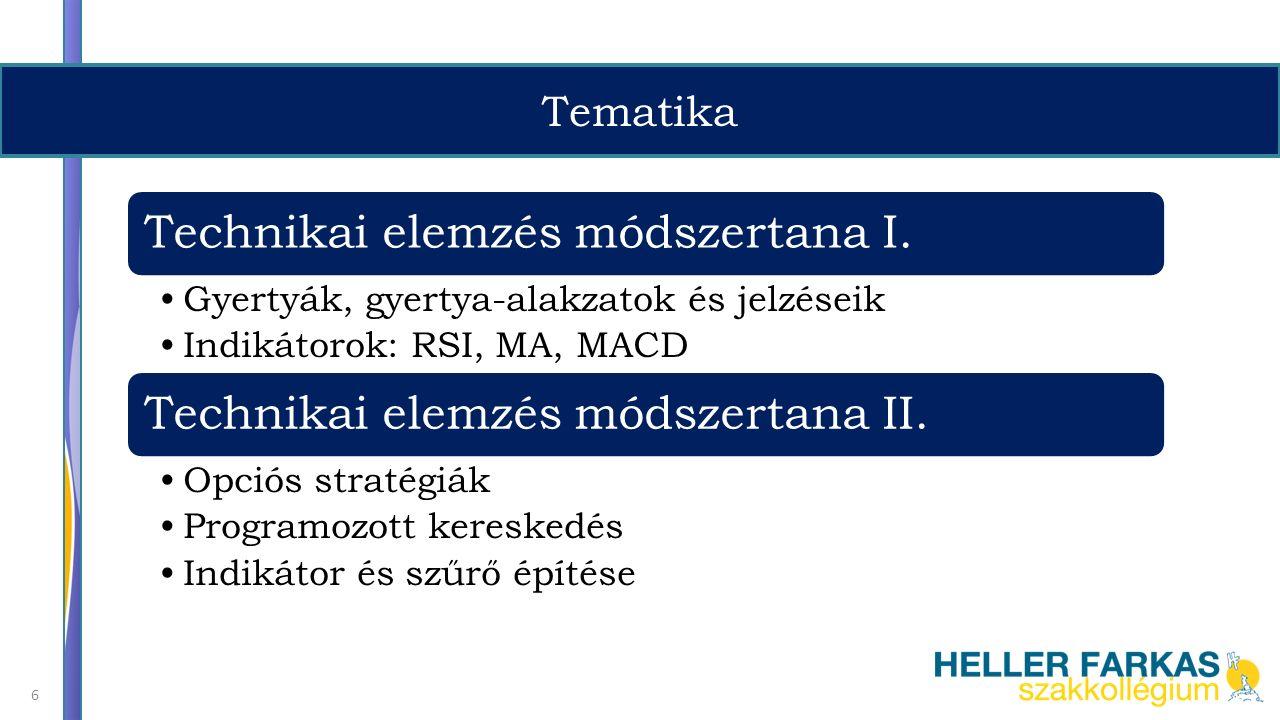 Tematika 7 Money Management Portfólió építés és lezárás Alkalmazott modellek Kockázatkezelés StopLoss Kelly-formula Kockázati szintek számítása Befektetői pszichológia
