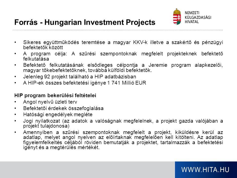 Forrás - Hungarian Investment Projects Sikeres együttműködés teremtése a magyar KKV-k illetve a szakértő és pénzügyi befektetők között A program célja