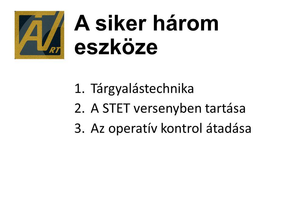A siker három eszköze 1.Tárgyalástechnika 2.A STET versenyben tartása 3.Az operatív kontrol átadása