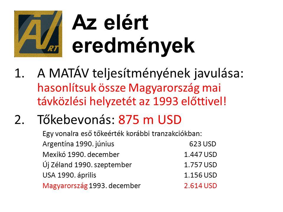 Az elért eredmények 1.A MATÁV teljesítményének javulása: hasonlítsuk össze Magyarország mai távközlési helyzetét az 1993 előttivel.