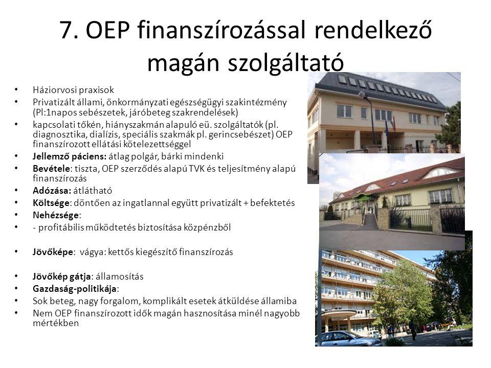 7. OEP finanszírozással rendelkező magán szolgáltató Háziorvosi praxisok Privatizált állami, önkormányzati egészségügyi szakintézmény (Pl:1napos sebés