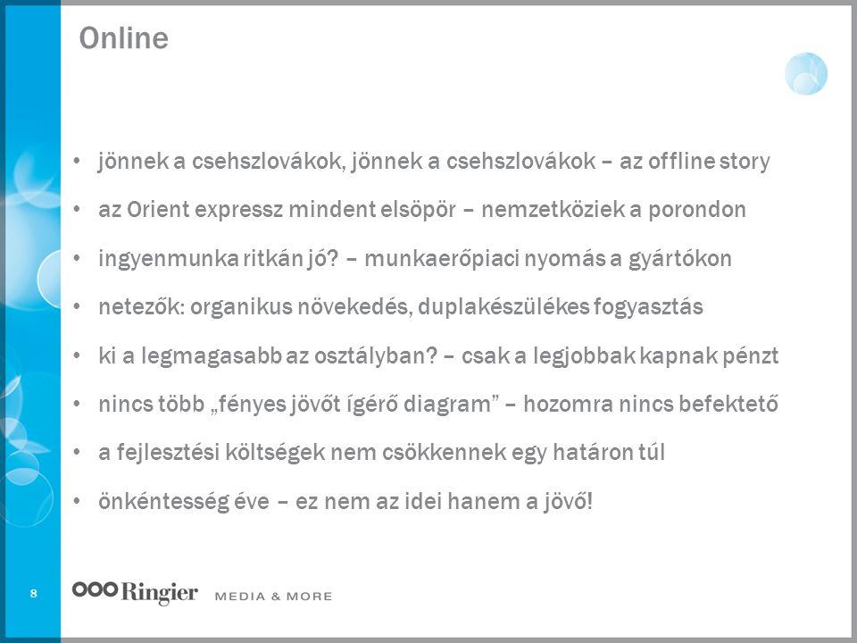 8 Online jönnek a csehszlovákok, jönnek a csehszlovákok – az offline story az Orient expressz mindent elsöpör – nemzetköziek a porondon ingyenmunka ritkán jó.