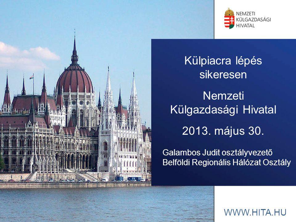 WWW.HITA.HU Külpiacra lépés sikeresen Nemzeti Külgazdasági Hivatal 2013.