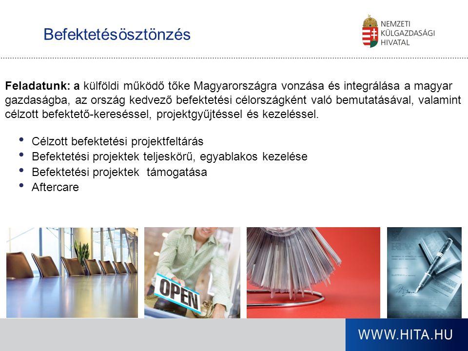 Befektetésösztönzés Feladatunk: a külföldi működő tőke Magyarországra vonzása és integrálása a magyar gazdaságba, az ország kedvező befektetési célországként való bemutatásával, valamint célzott befektető-kereséssel, projektgyűjtéssel és kezeléssel.