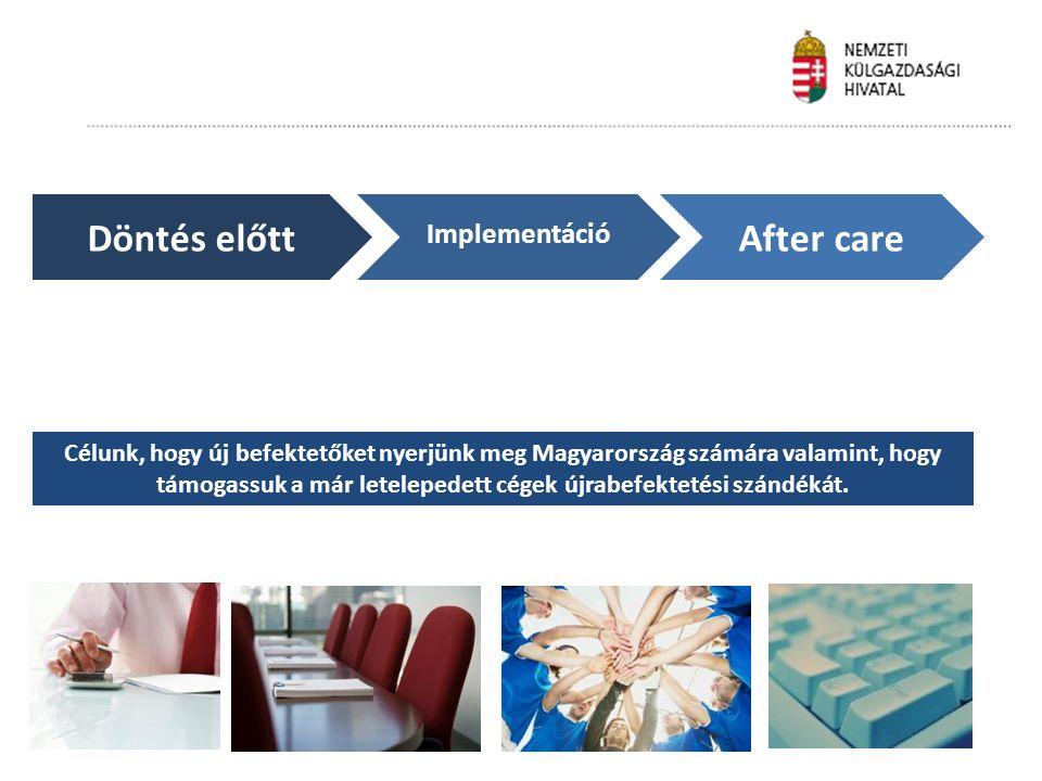 Döntés előtt Implementáció After care Célunk, hogy új befektetőket nyerjünk meg Magyarország számára valamint, hogy támogassuk a már letelepedett cégek újrabefektetési szándékát.