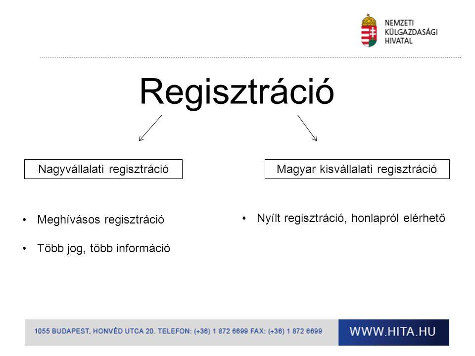 Regisztráció Nagyvállalati regisztrációMagyar kisvállalati regisztráció Meghívásos regisztráció Több jog, több információ Nyílt regisztráció, honlapról elérhető