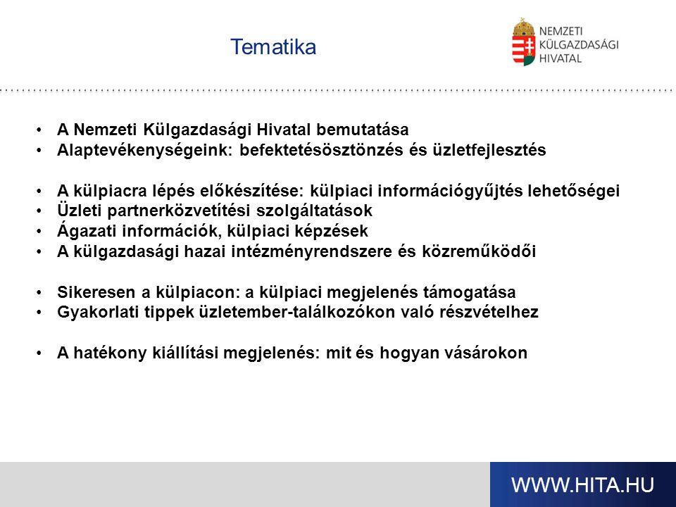 WWW.HITA.HU Tematika A Nemzeti Külgazdasági Hivatal bemutatása Alaptevékenységeink: befektetésösztönzés és üzletfejlesztés A külpiacra lépés előkészítése: külpiaci információgyűjtés lehetőségei Üzleti partnerközvetítési szolgáltatások Ágazati információk, külpiaci képzések A külgazdasági hazai intézményrendszere és közreműködői Sikeresen a külpiacon: a külpiaci megjelenés támogatása Gyakorlati tippek üzletember-találkozókon való részvételhez A hatékony kiállítási megjelenés: mit és hogyan vásárokon