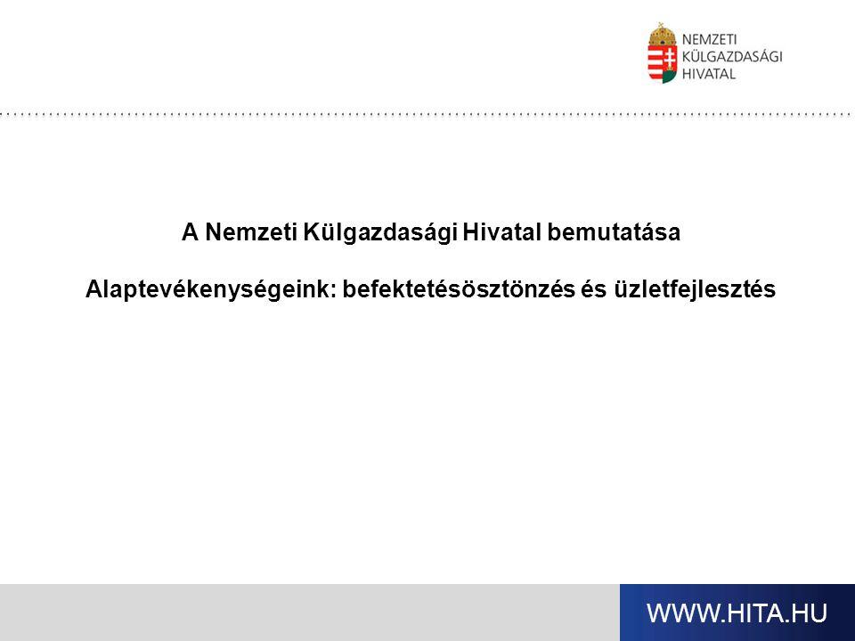 WWW.HITA.HU Bevezetés A Nemzeti Külgazdasági Hivatalt a magyar Kormány hozta létre 2011.