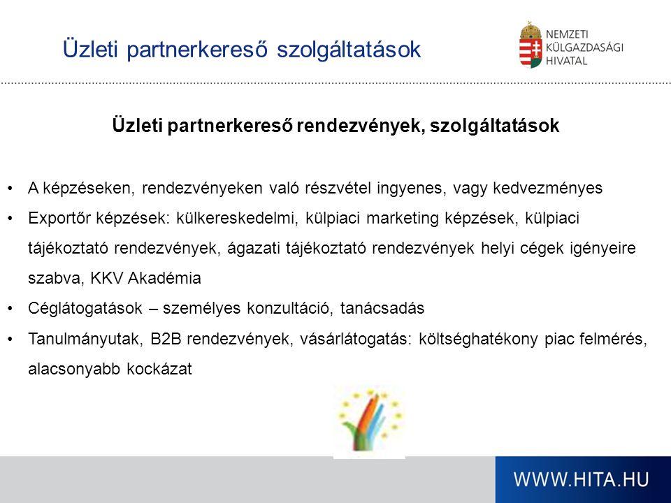 Üzleti partnerkereső szolgáltatások Üzleti partnerkereső rendezvények, szolgáltatások A képzéseken, rendezvényeken való részvétel ingyenes, vagy kedvezményes Exportőr képzések: külkereskedelmi, külpiaci marketing képzések, külpiaci tájékoztató rendezvények, ágazati tájékoztató rendezvények helyi cégek igényeire szabva, KKV Akadémia Céglátogatások – személyes konzultáció, tanácsadás Tanulmányutak, B2B rendezvények, vásárlátogatás: költséghatékony piac felmérés, alacsonyabb kockázat