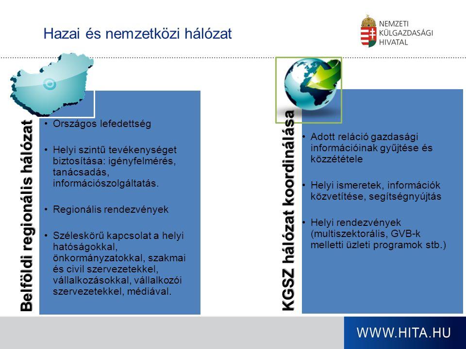 Mindenkihez eljutunk Magyarországi hálózat Központi iroda: Budapest Regionális hálózat: 15 iroda, mely lefedi az ország területét Közép-Dunántúli Regionális Iroda Veszprém (Fejér és Veszprém megye) Komárom-Esztergom Megyei Külgazdasági Információs Pont Tatabánya