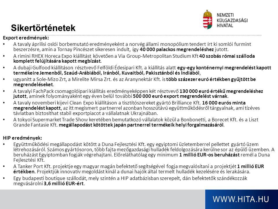 Sikertörténetek Export eredmények: A tavaly áprilisi oslói borbemutató eredményeként a norvég állami monopólium tendert írt ki somlói furmint beszerzésre, amin a Tornay Pincészet sikeresen indult, így 40 000 palackos megrendeléshez jutott.