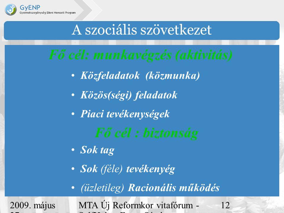 2009. május 27. MTA Új Reformkor vitafórum - SelfHelp - Ferge Sándor, eMultiCoop 12 A szociális szövetkezet Fő cél: munkavégzés (aktivitás) Közfelada