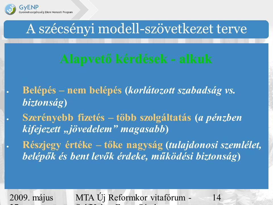 2009. május 27. MTA Új Reformkor vitafórum - SelfHelp - Ferge Sándor, eMultiCoop 14 A szécsényi modell-szövetkezet terve  Belépés – nem belépés (korl