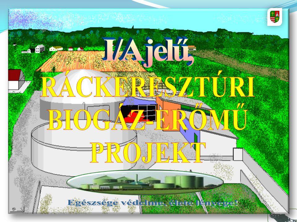 ÖKOCENTRUM / Ráckeresztúr Innovációs Program Projektek Menetrend VázlataProjektek Menetrend Vázlata BIOGÁZ-ERŐMŰ 1.) Jövedelemtermelő BIOGÁZ-ERŐMŰ tel