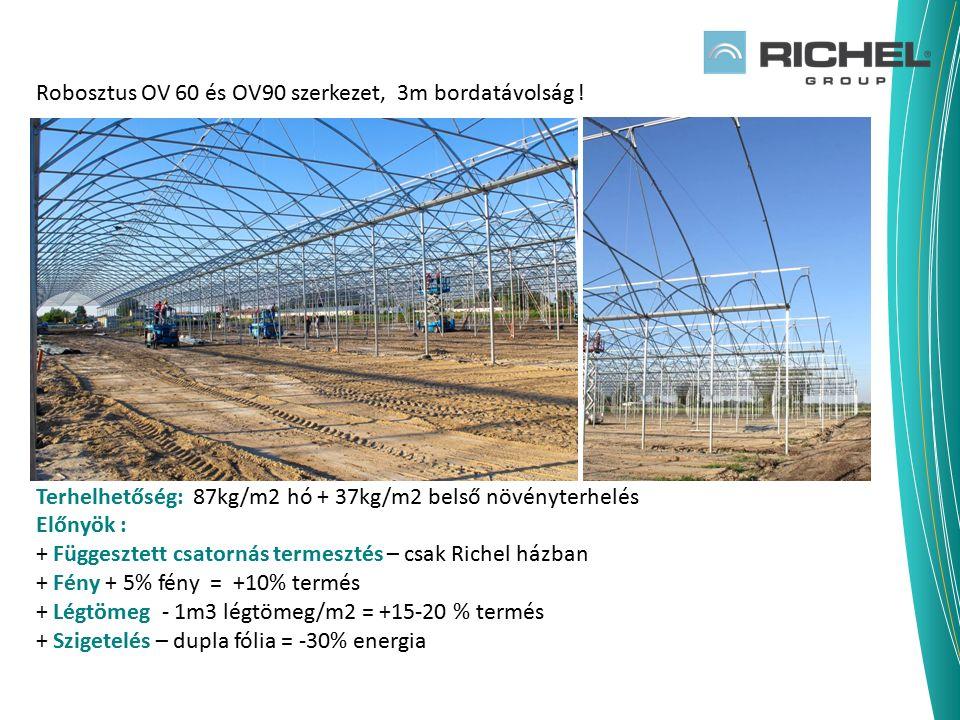 Robosztus OV 60 és OV90 szerkezet, 3m bordatávolság ! Terhelhetőség: 87kg/m2 hó + 37kg/m2 belső növényterhelés Előnyök : + Függesztett csatornás terme