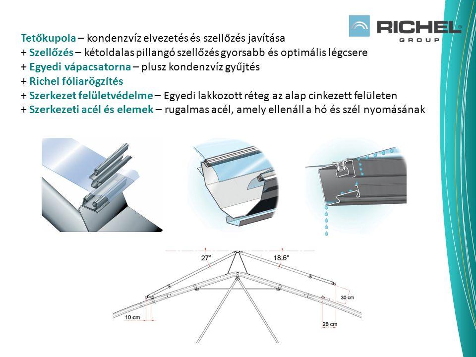 Tetőkupola – kondenzvíz elvezetés és szellőzés javítása + Szellőzés – kétoldalas pillangó szellőzés gyorsabb és optimális légcsere + Egyedi vápacsator