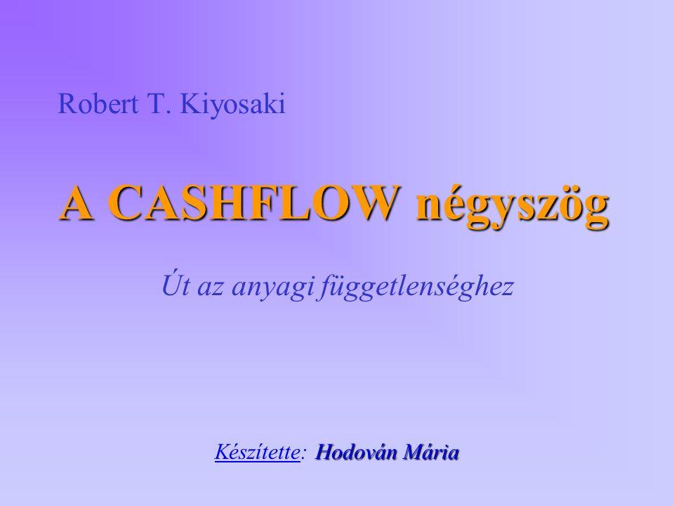 A CASHFLOW négyszög Robert T.