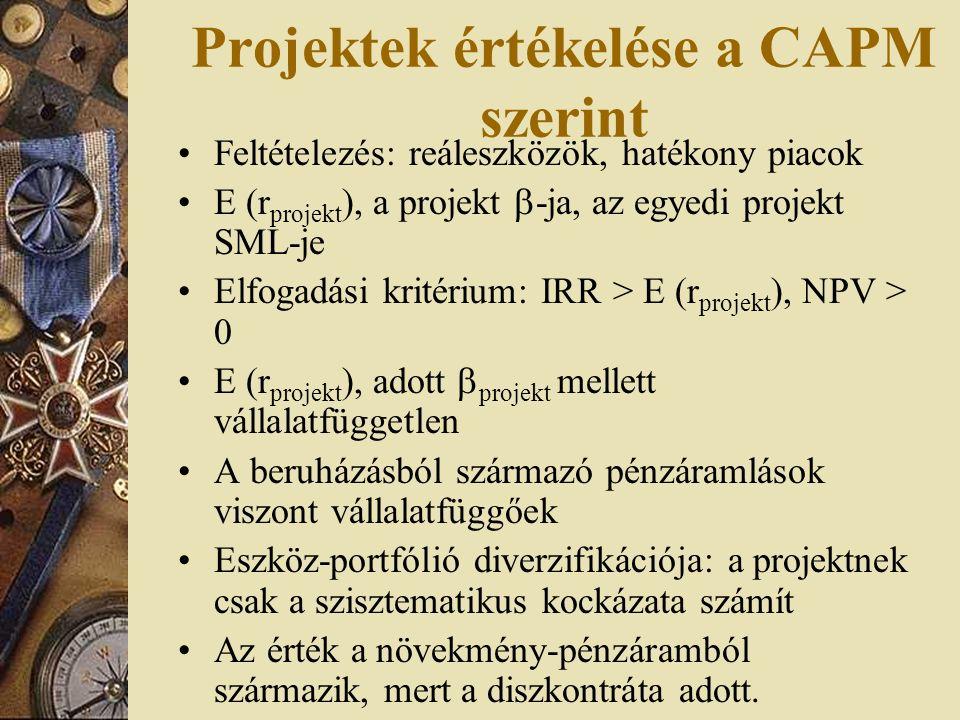 Projektek értékelése a CAPM szerint Feltételezés: reáleszközök, hatékony piacok E (r projekt ), a projekt  -ja, az egyedi projekt SML-je Elfogadási k