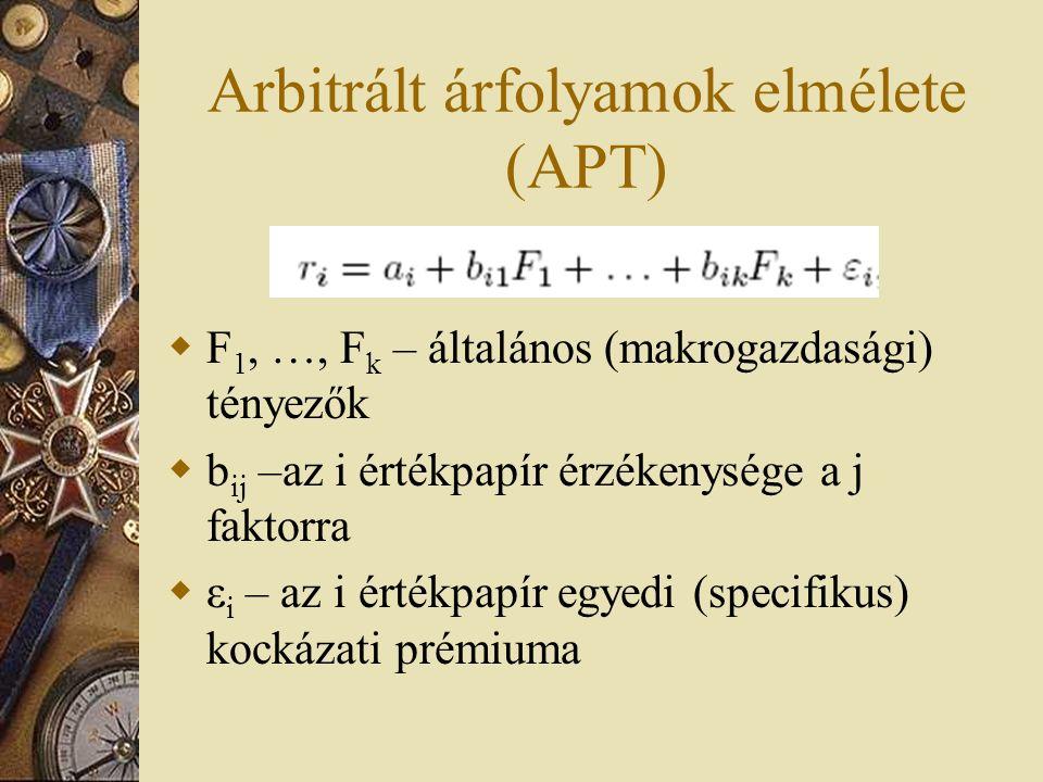 Arbitrált árfolyamok elmélete (APT)  F 1, …, F k – általános (makrogazdasági) tényezők  b ij –az i értékpapír érzékenysége a j faktorra  ε i – az i