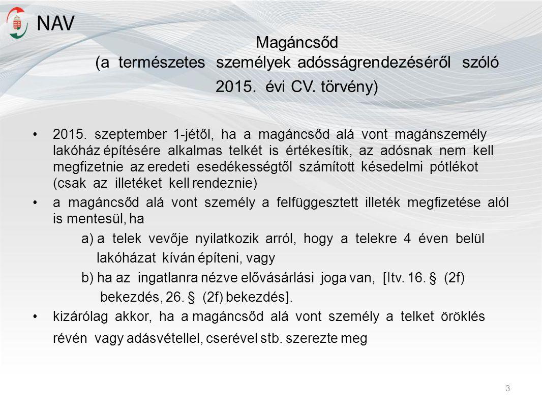 Magáncsőd (a természetes személyek adósságrendezéséről szóló 2015.