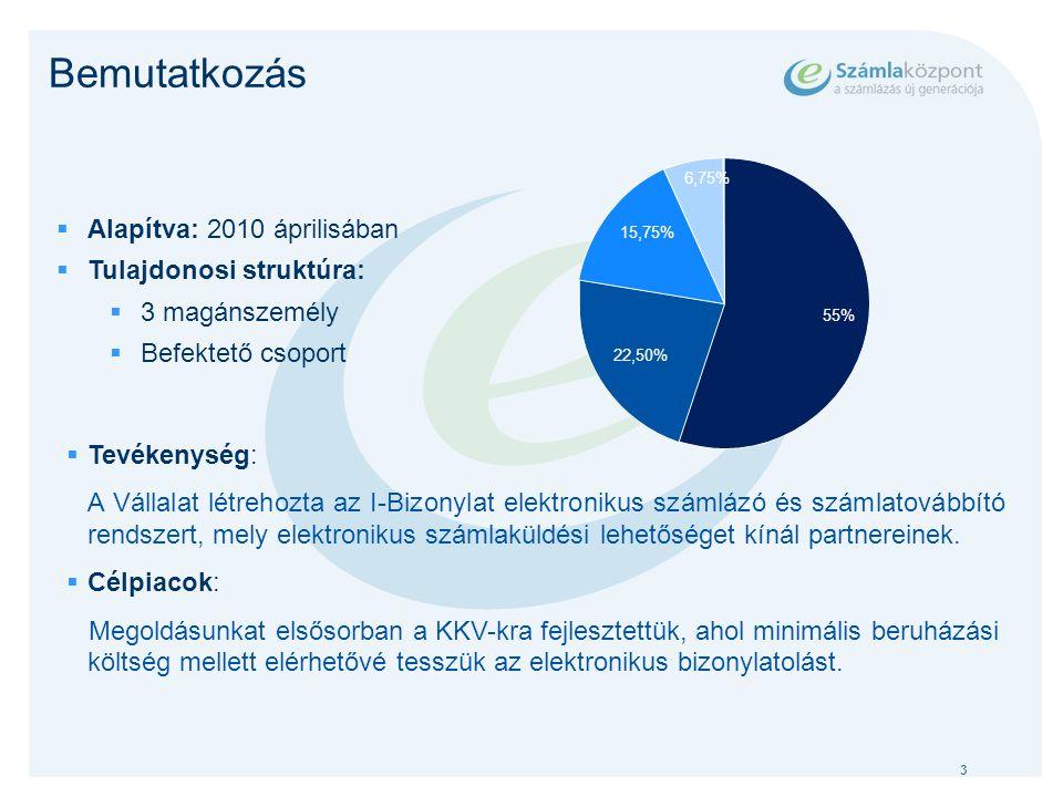 3 Bemutatkozás  Alapítva: 2010 áprilisában  Tulajdonosi struktúra:  3 magánszemély  Befektető csoport  Tevékenység: A Vállalat létrehozta az I-Bizonylat elektronikus számlázó és számlatovábbító rendszert, mely elektronikus számlaküldési lehetőséget kínál partnereinek.