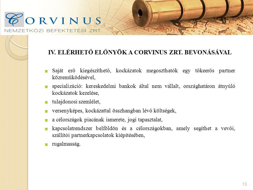 13 IV. ELÉRHETŐ ELŐNYÖK A CORVINUS ZRT. BEVONÁSÁVAL Saját erő kiegészíthető, kockázatok megoszthatók egy tőkeerős partner közreműködésével, specializá