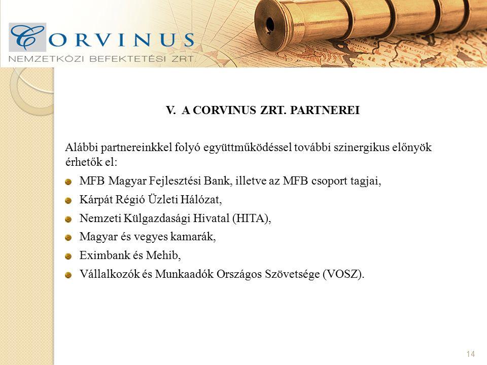 V. A CORVINUS ZRT. PARTNEREI Alábbi partnereinkkel folyó együttműködéssel további szinergikus előnyök érhetők el: MFB Magyar Fejlesztési Bank, illetve