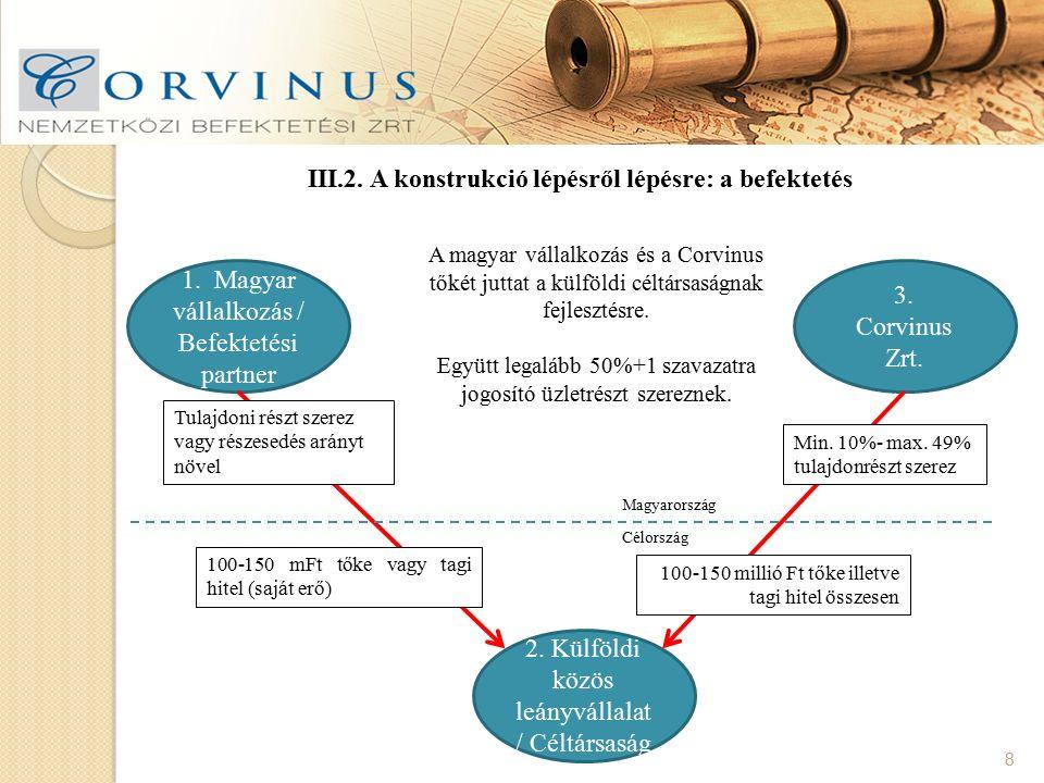III.2. A konstrukció lépésről lépésre: a befektetés 8 2. Külföldi közös leányvállalat / Céltársaság 3. Corvinus Zrt. 1. Magyar vállalkozás / Befekteté