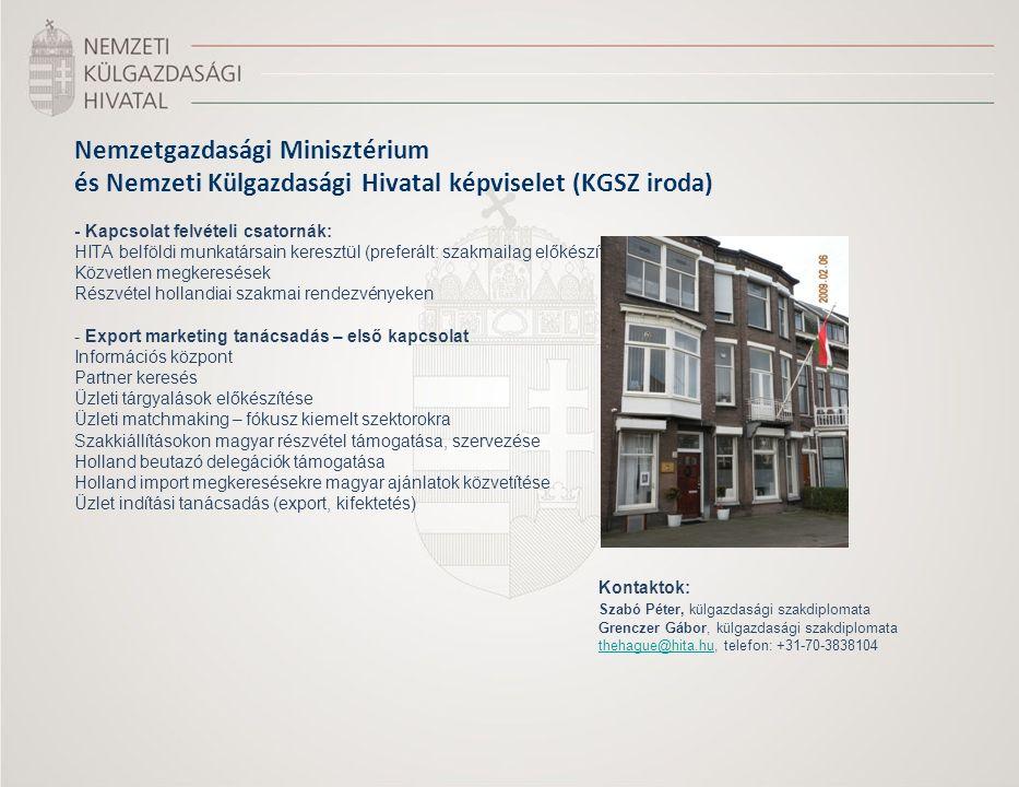 Nemzetgazdasági Minisztérium és Nemzeti Külgazdasági Hivatal képviselet (KGSZ iroda) - Kapcsolat felvételi csatornák: HITA belföldi munkatársain keresztül (preferált: szakmailag előkészített) Közvetlen megkeresések Részvétel hollandiai szakmai rendezvényeken - Export marketing tanácsadás – első kapcsolat Információs központ Partner keresés Üzleti tárgyalások előkészítése Üzleti matchmaking – fókusz kiemelt szektorokra Szakkiállításokon magyar részvétel támogatása, szervezése Holland beutazó delegációk támogatása Holland import megkeresésekre magyar ajánlatok közvetítése Üzlet indítási tanácsadás (export, kifektetés) Kontaktok: Szabó Péter, külgazdasági szakdiplomata Grenczer Gábor, külgazdasági szakdiplomata thehague@hita.hu, telefon: +31-70-3838104 thehague@hita.hu