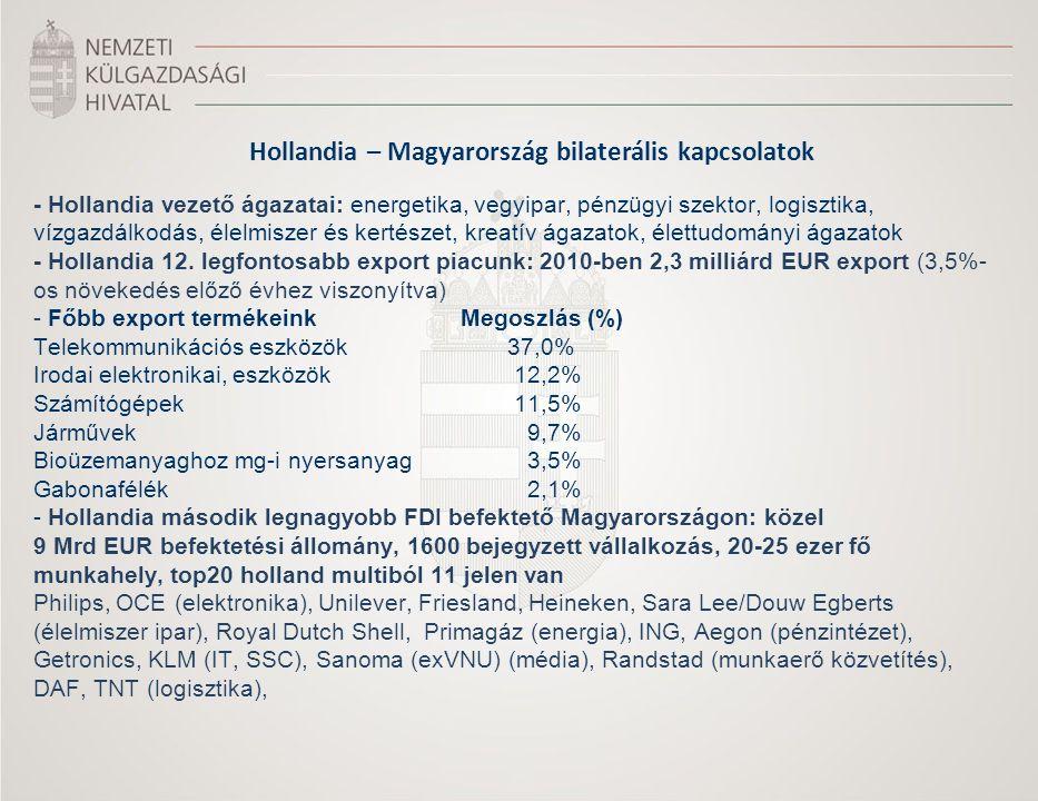 - Hollandia vezető ágazatai: energetika, vegyipar, pénzügyi szektor, logisztika, vízgazdálkodás, élelmiszer és kertészet, kreatív ágazatok, élettudományi ágazatok - Hollandia 12.