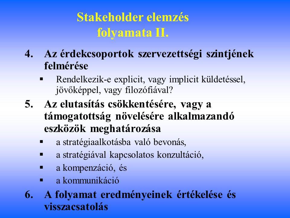 Stakeholder elemzés folyamata I. 1.Az érdekcsoportok azonosítása 2.Az érdekcsoportok szervezettel kapcsolatos érdekeinek és elvárásainak azonosítása 