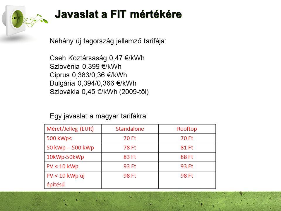 Javaslat a FIT mértékére Néhány új tagország jellemző tarifája: Cseh Köztársaság 0,47 €/kWh Szlovénia 0,399 €/kWh Ciprus 0,383/0,36 €/kWh Bulgária 0,394/0,366 €/kWh Szlovákia 0,45 €/kWh (2009-től) Egy javaslat a magyar tarifákra: Méret/Jelleg (EUR)StandaloneRooftop 500 kWp<70 Ft 50 kWp – 500 kWp78 Ft81 Ft 10kWp-50kWp83 Ft88 Ft PV < 10 kWp93 Ft PV < 10 kWp új építésű 98 Ft