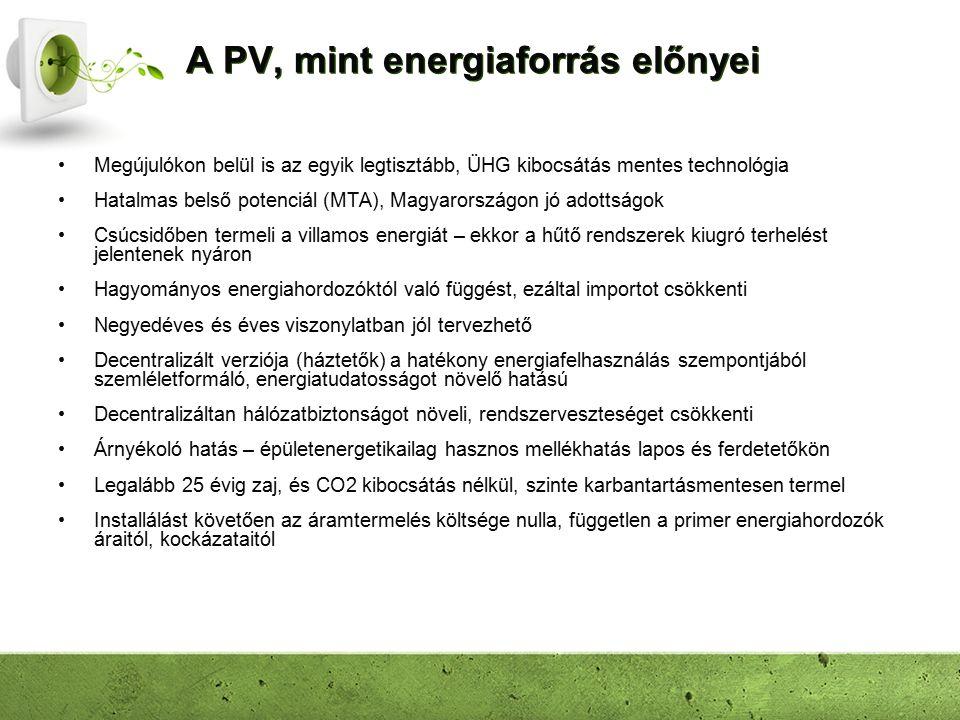 A PV, mint energiaforrás előnyei Megújulókon belül is az egyik legtisztább, ÜHG kibocsátás mentes technológia Hatalmas belső potenciál (MTA), Magyarországon jó adottságok Csúcsidőben termeli a villamos energiát – ekkor a hűtő rendszerek kiugró terhelést jelentenek nyáron Hagyományos energiahordozóktól való függést, ezáltal importot csökkenti Negyedéves és éves viszonylatban jól tervezhető Decentralizált verziója (háztetők) a hatékony energiafelhasználás szempontjából szemléletformáló, energiatudatosságot növelő hatású Decentralizáltan hálózatbiztonságot növeli, rendszerveszteséget csökkenti Árnyékoló hatás – épületenergetikailag hasznos mellékhatás lapos és ferdetetőkön Legalább 25 évig zaj, és CO2 kibocsátás nélkül, szinte karbantartásmentesen termel Installálást követően az áramtermelés költsége nulla, független a primer energiahordozók áraitól, kockázataitól