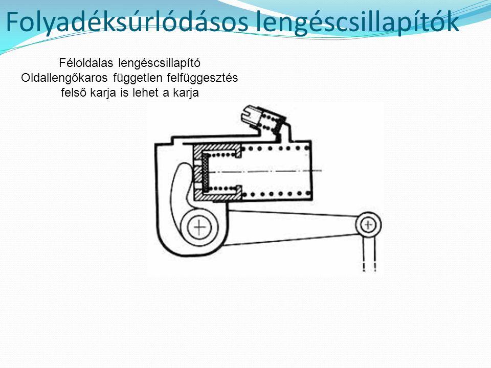 Folyadéksúrlódásos lengéscsillapítók Féloldalas lengéscsillapító Oldallengőkaros független felfüggesztés felső karja is lehet a karja