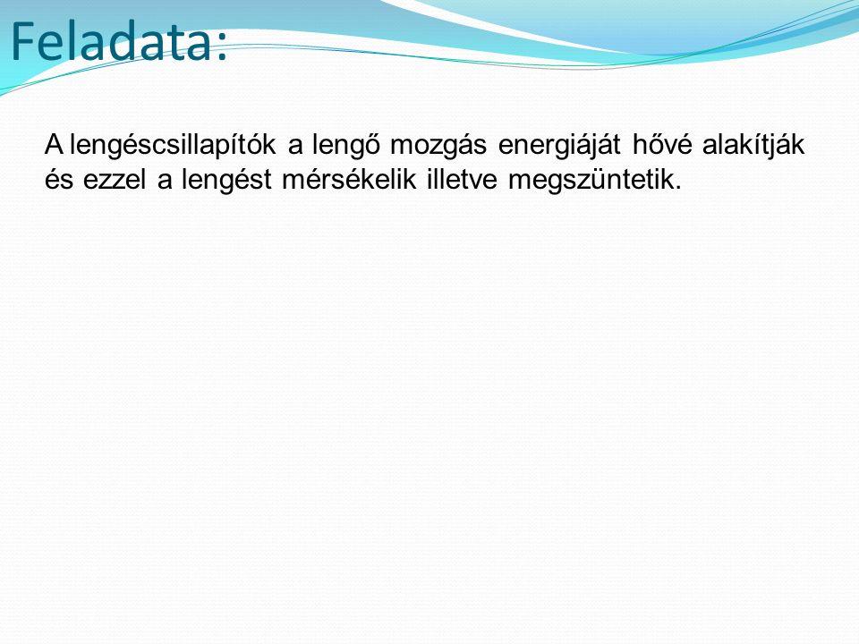 Feladata: A lengéscsillapítók a lengő mozgás energiáját hővé alakítják és ezzel a lengést mérsékelik illetve megszüntetik.