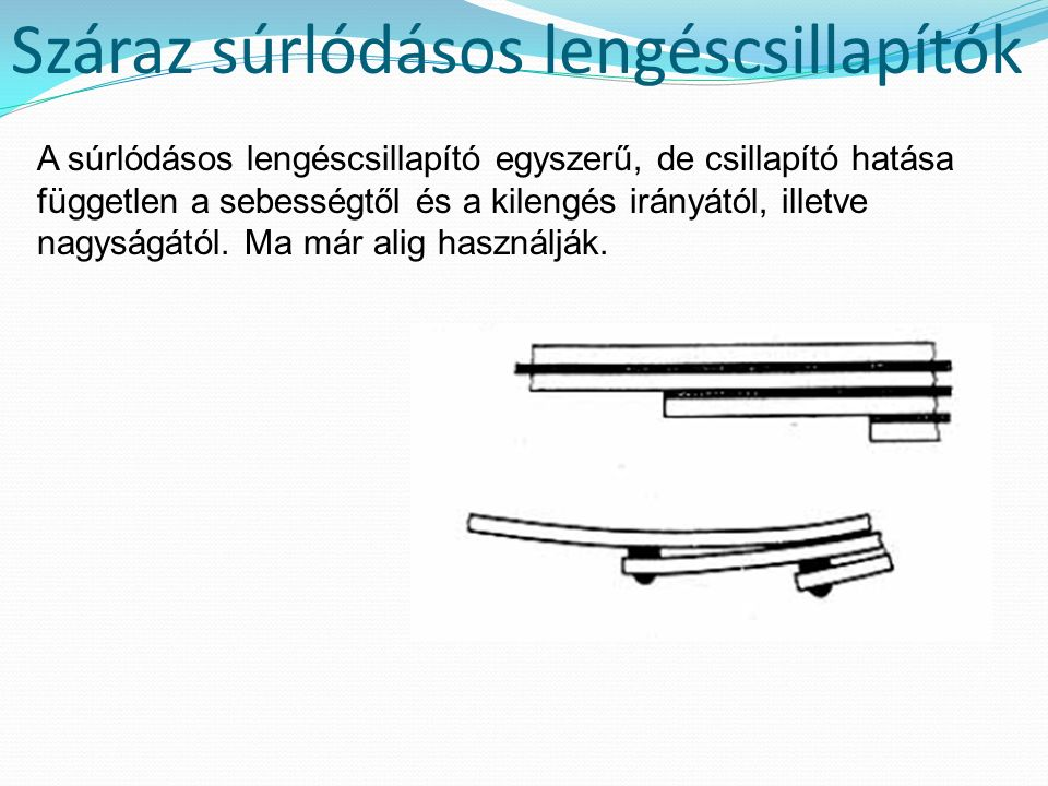 Száraz súrlódásos lengéscsillapítók A súrlódásos lengéscsillapító egyszerű, de csillapító hatása független a sebességtől és a kilengés irányától, illetve nagyságától.