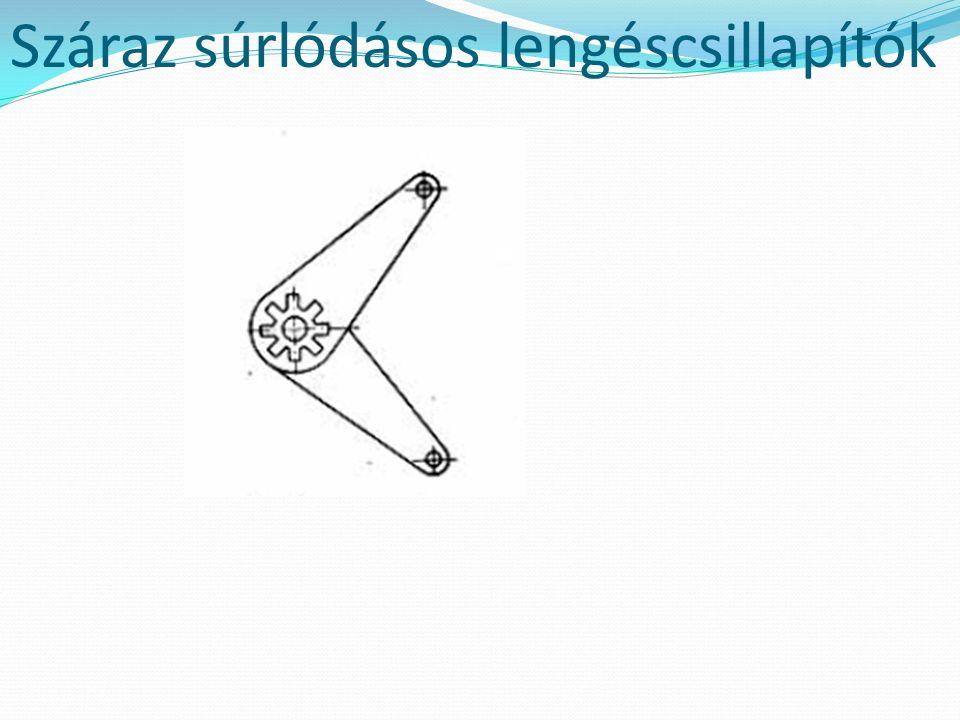 Folyadéksúrlódásos lengéscsillapítók A hidraulikus lengéscsillapító a folyadékot szűk nyíláson hajtja keresztül.
