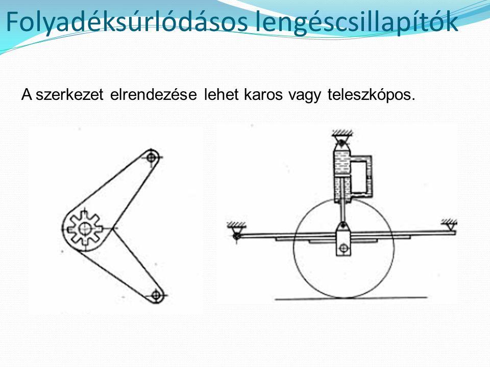 Folyadéksúrlódásos lengéscsillapítók A szerkezet elrendezése lehet karos vagy teleszkópos.