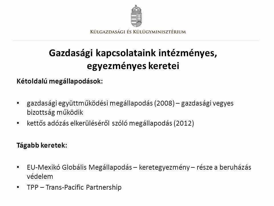 Gazdasági kapcsolataink intézményes, egyezményes keretei Kétoldalú megállapodások: gazdasági együttműködési megállapodás (2008) – gazdasági vegyes bizottság működik kettős adózás elkerüléséről szóló megállapodás (2012) Tágabb keretek: EU-Mexikó Globális Megállapodás – keretegyezmény – része a beruházás védelem TPP – Trans-Pacific Partnership