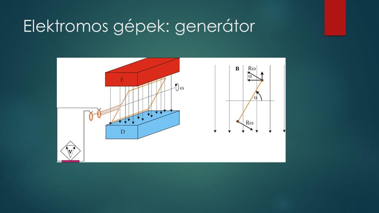 Elektromos gépek: generátor